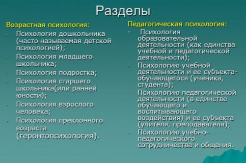 психологическая характеристика на ученика 10 класса образец